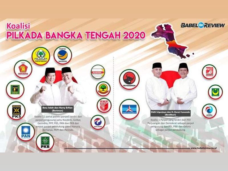 Besok Beriman dan Berdikari Pastikan Daftar ke KPU Bateng Selepas Sholat Jumat