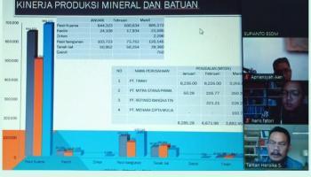Dinas ESDM: Produksi Timah Anjlok Namun Kinerja Sektor Pertambangan Relatif Stabil