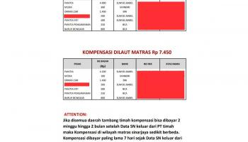 IJTI Babel Tegaskan Tak Terlibat dalam Media Pro KIP di Matras dan Sinar Jaya