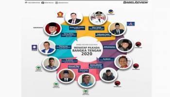 Pilkada Bateng, dari mengincar Koalisi Gemuk, Poros Boneka hingga Mahar Politik