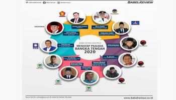 Polling Pilbup Bangka Tengah 2020: Siapa Tokoh Cabup Pilihanmu?