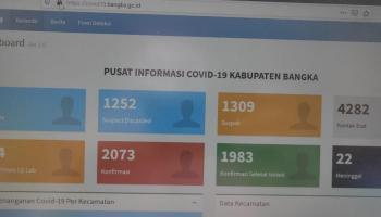 Update Covid-19 Bangka 4 Maret : Sembuh 6 dan Positif 9, Total 2.073 Kasus
