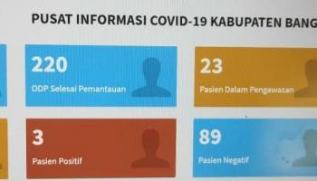 Update Sebaran Covid-19 di Kabupaten Bangka per Selasa 19 Mei 2020